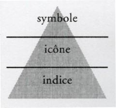 peirce-triangle.jpg